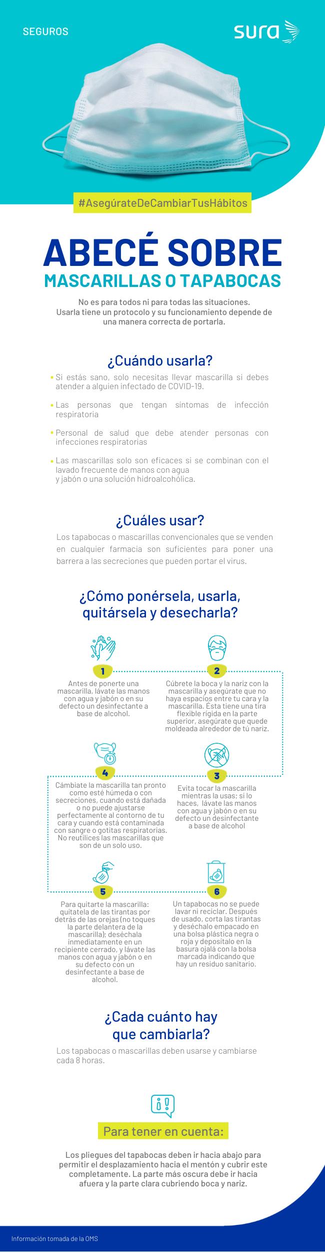 Infografía - Abecé tapabocas - Azul (1)