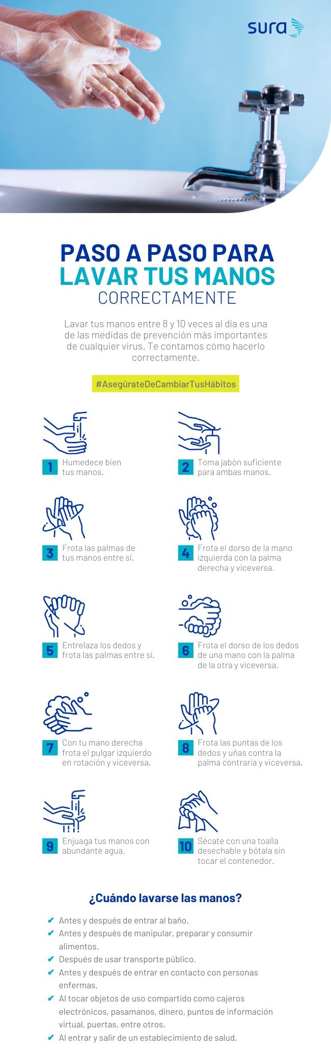 Infografía - Lavado de manos 2