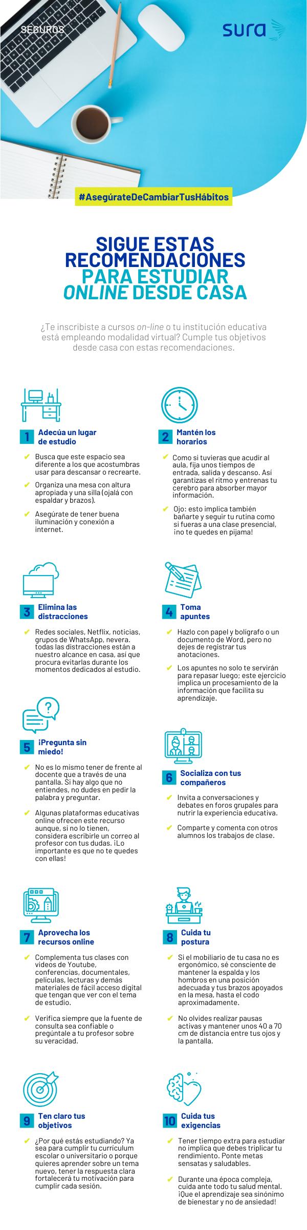 Infografía - Recomendaciones estudiar online