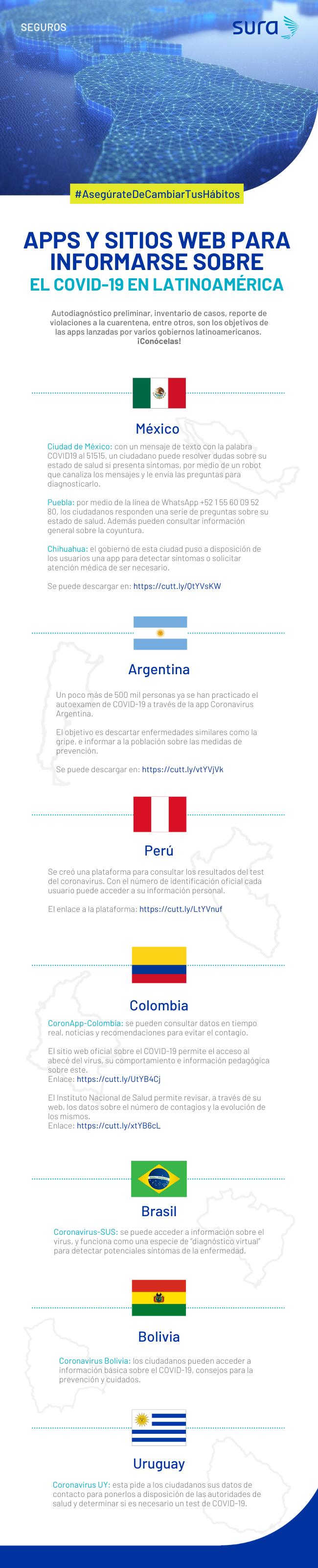 Infografía - Apps Gobiernos - Blanco