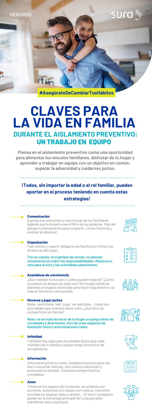 Infografía - Claves vida familia