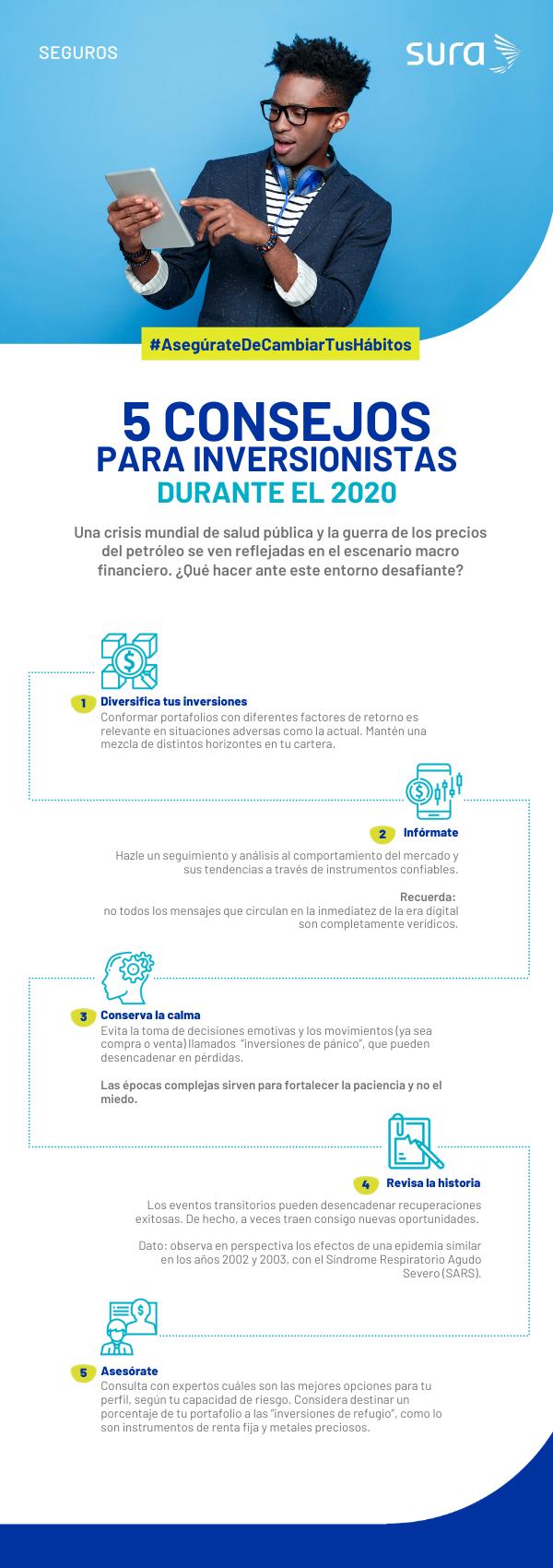 Infografía - Consejos inversionistas
