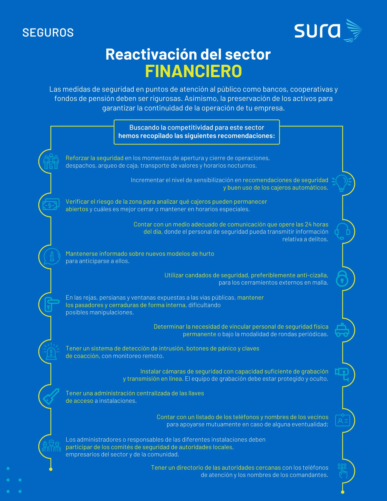 Infografía - sector Financiero